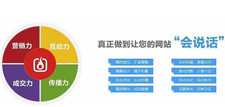 seo优化之网站排名难点分析