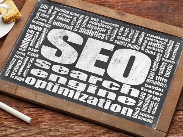 为什么网站SEO优化有排名没有转化